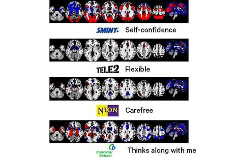NeuroBranding - Hoe worden merkassociaties gemeten_ fMRI scans Engels-1
