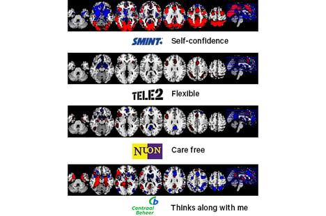 NeuroBranding - Hoe worden merkassociaties gemeten_ fMRI scans