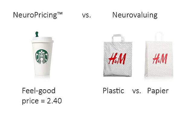 NeuroPricing-vs.-NeuroValuing