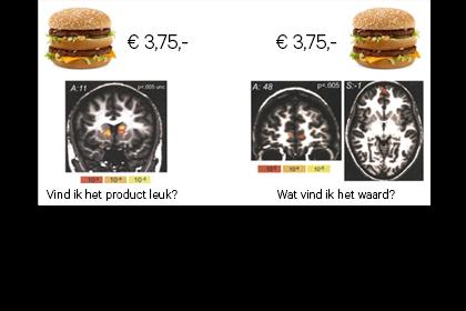Pricing learning 6 - Wat werkt beter: eerst de prijs of eerst het product laten zien?